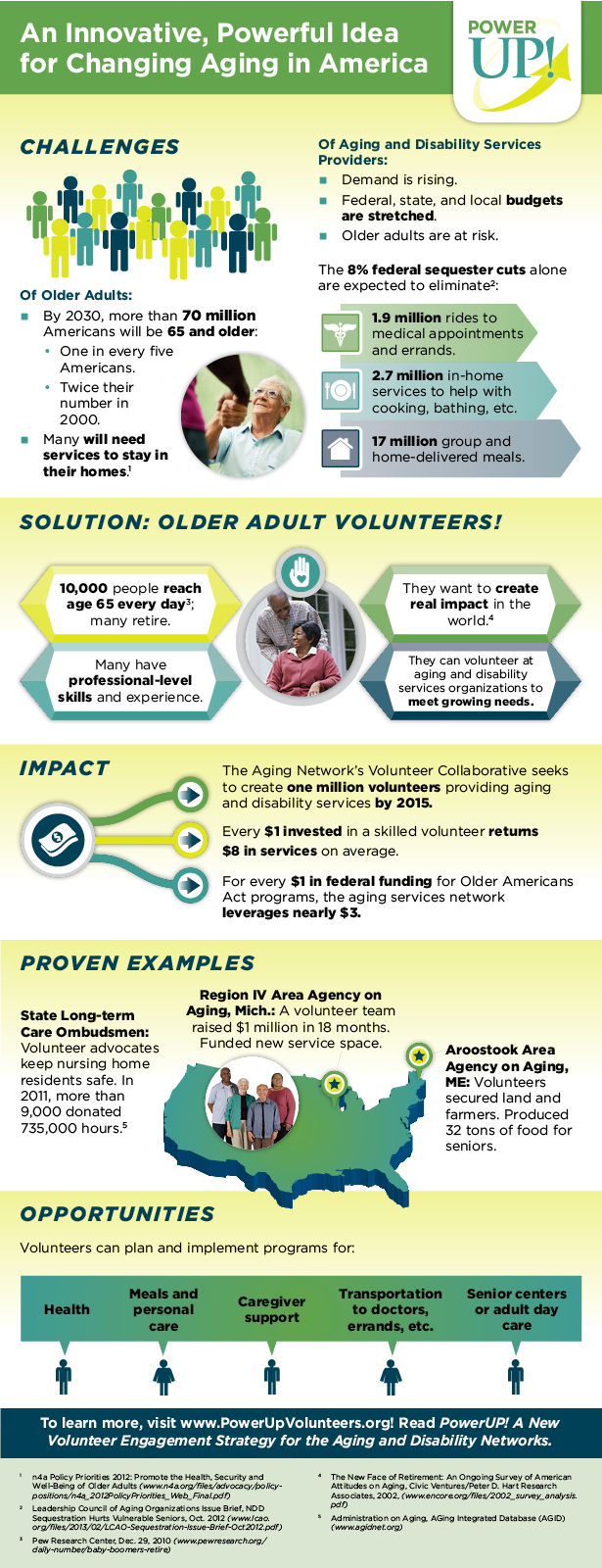 n4a | National Association of Area Agencies on Aging